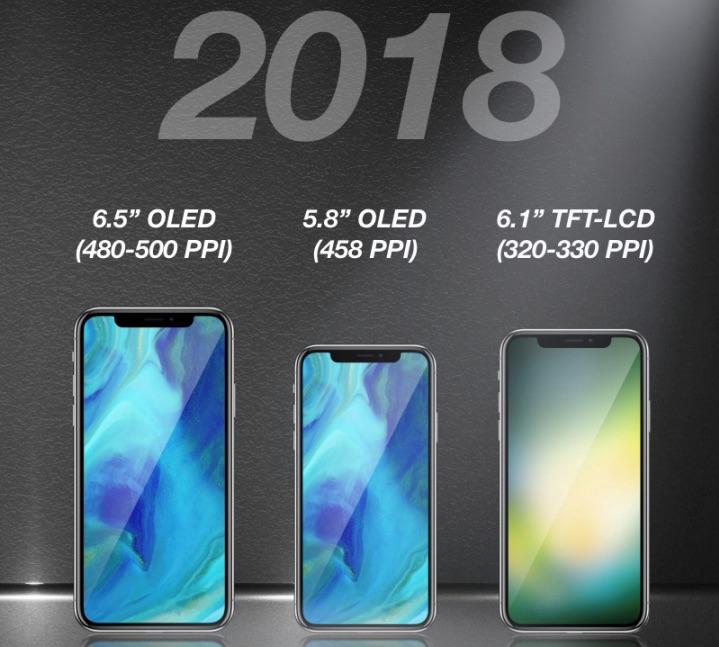 再无秘密2018新iPhone配置价格全曝看完还想买吗【生活热点】